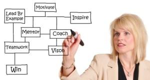mentoring chart